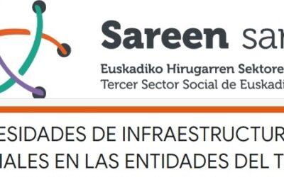 Cuestionario de necesidades de infraestructura sociales en las entidades del Tercer Sector Social de Euskadi.